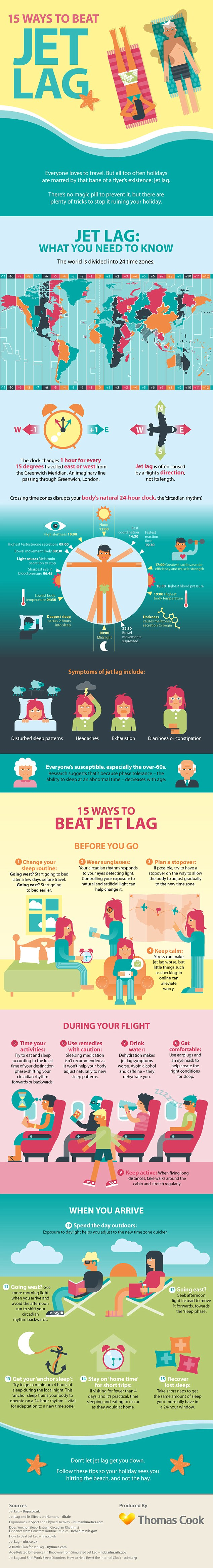 15 Ways to Beat Jetlag